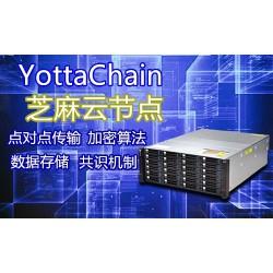 Yottachain区块链存储泛圈科技芝麻云节点提供存储空间