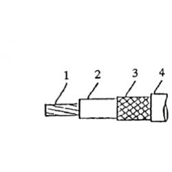 乙烯-四氟乙烯共聚物绝缘电线
